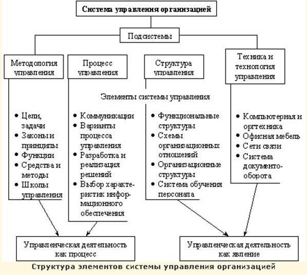 цели и методы управления малым предприятием магазинах BarkovSki пав