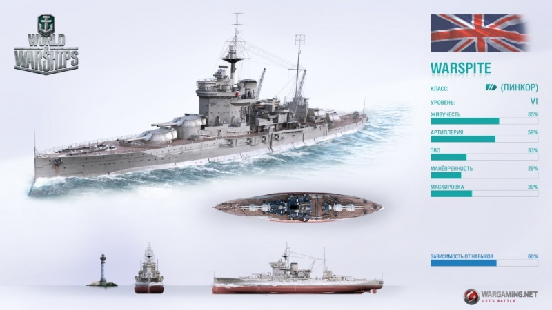 World of Warships - Lincors