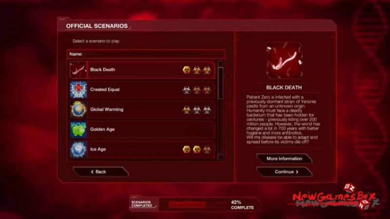 Plague Inc Evolved - Mechanization 2.0